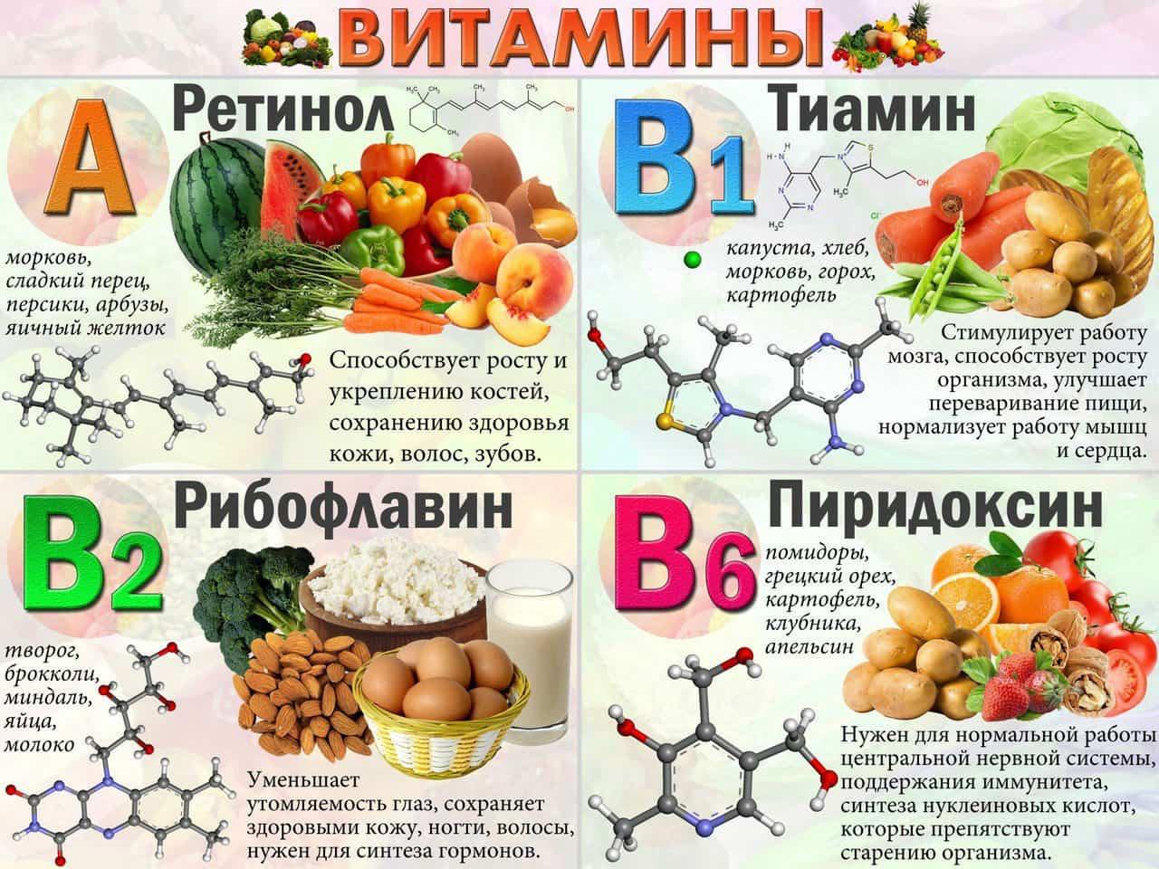 Продукты, богатые витаминами В и А